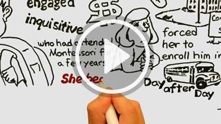 Why Montessori Video